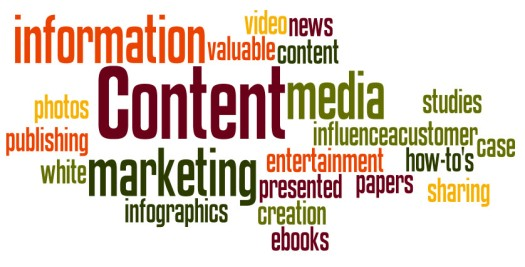 image of content marketing made in wordle